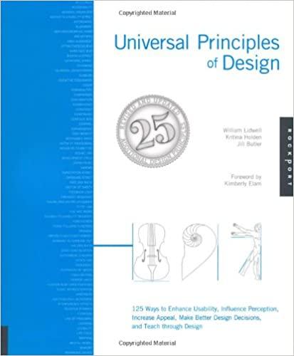 Universal Principals of Design